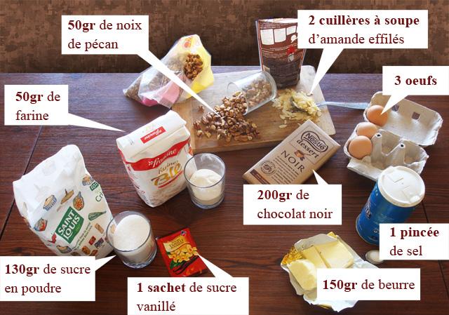 Ingrédients pour faire un brownie